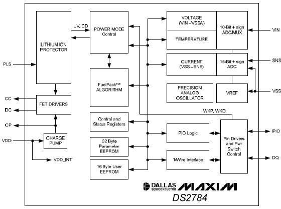 Структурная схема DS2784
