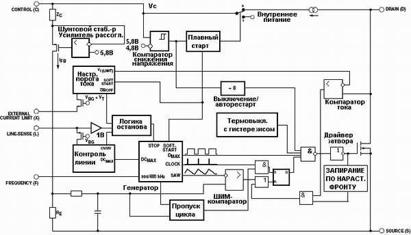 Структурная схема DPA423-426