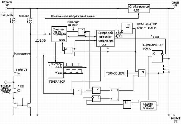 Структурная схема TNY263-268