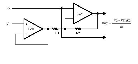 Рис. 16-2.  Дифференциальный усилитель на базе двух ОУ.