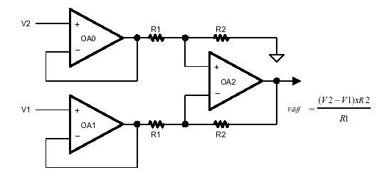 Рис. 16-4.  Дифференциальный усилитель на базе трёх ОУ.