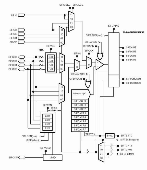 схема блока аналоговых
