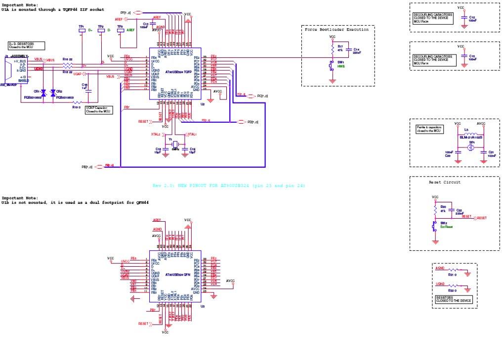программное обеспечение для гироскутера