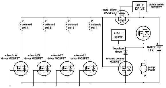 Блок схема ABS и ESP с