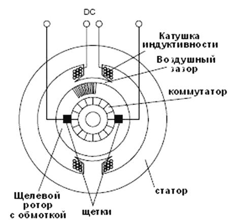 индуктивный электромотор