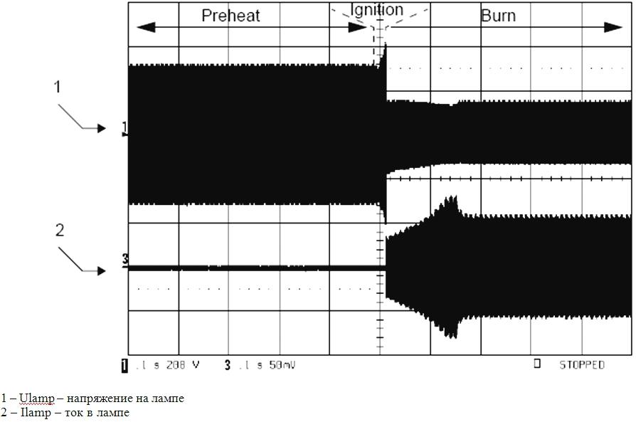 Электронный балласт схема для дрл.