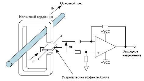 Проектирование схем на базе