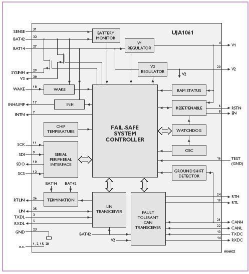 Блок схема нового чипа UJA106x