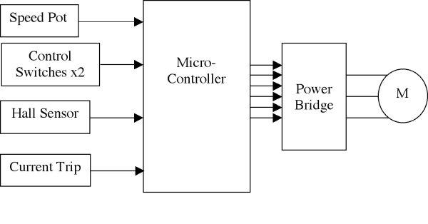 Схема управления бесколлекторным двигателем.  Как микроконтроллер может управлять трехфазным БДПТ двигателем.
