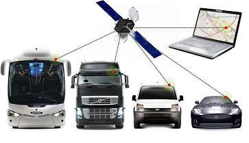 ГЛОНАСС  для автомобильного транспорта