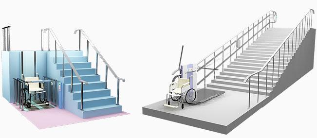 Подъёмники для инвалидов