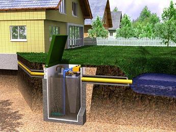 Септики для дачи и загородного дома