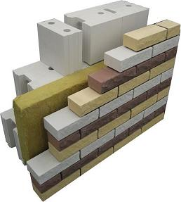 стеновые стройматериалы