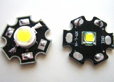Светодиоды для LED светильников